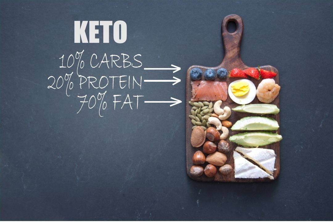 Preparation Before You Start a Keto Diet